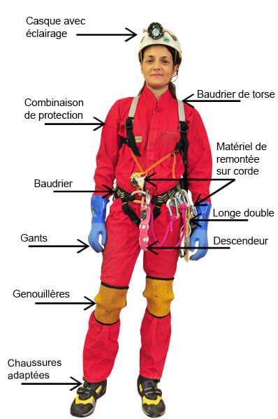 équipement spéléologie noa guides